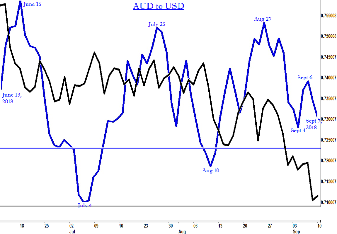 50-AUDUSD-dly--fvr.png