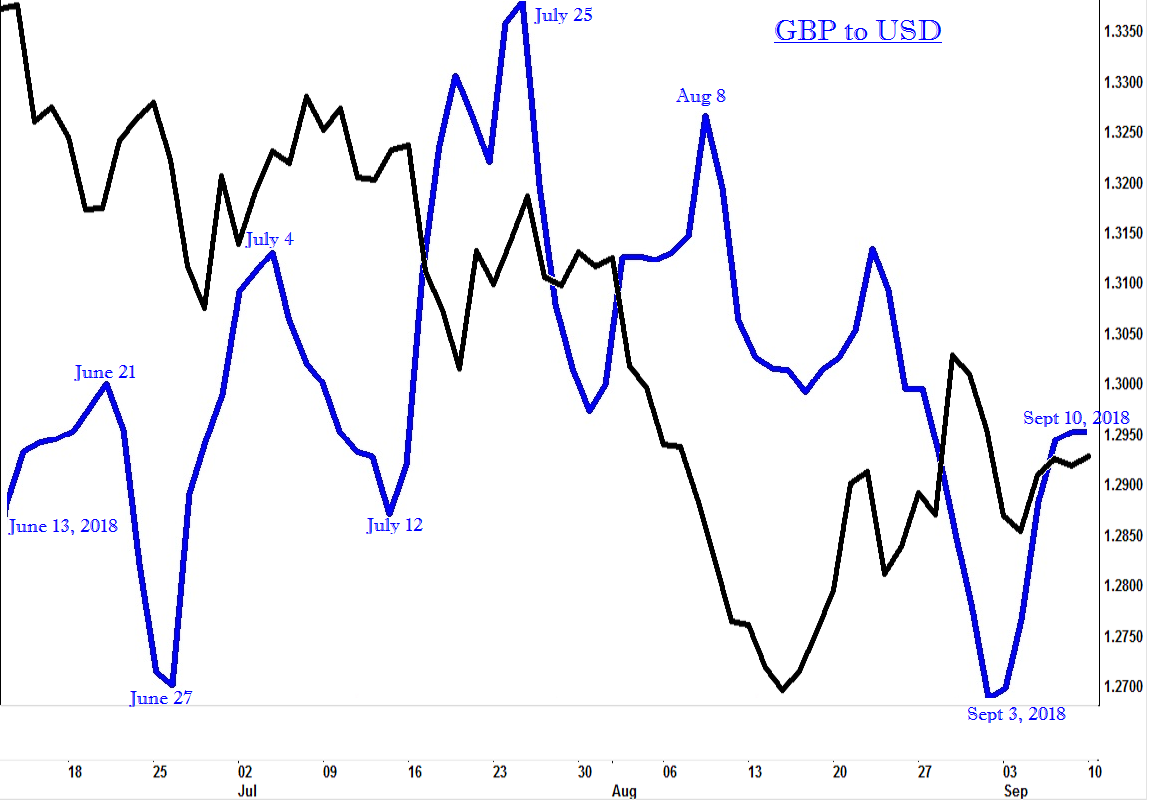 50-GBPUSD-dly-fvr.png