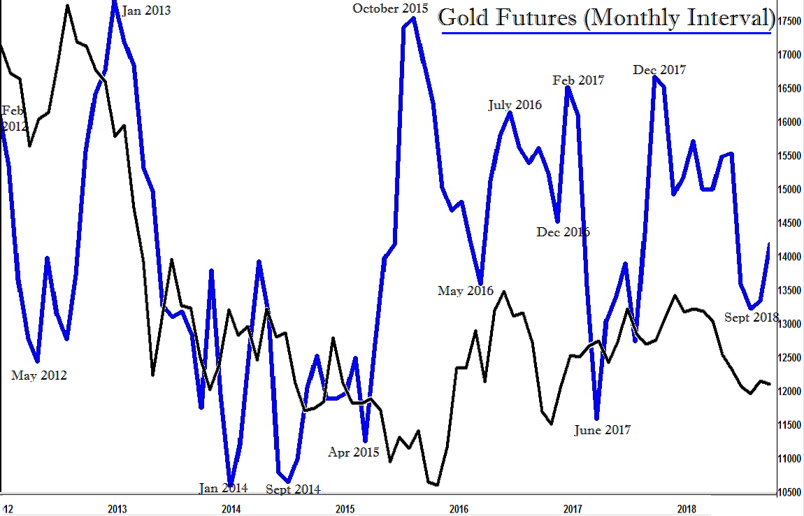 19-Gold-Mnthly-Feb-2012-1fvr.png